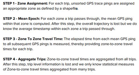 Take a ride through Uber's Movement data - VLC